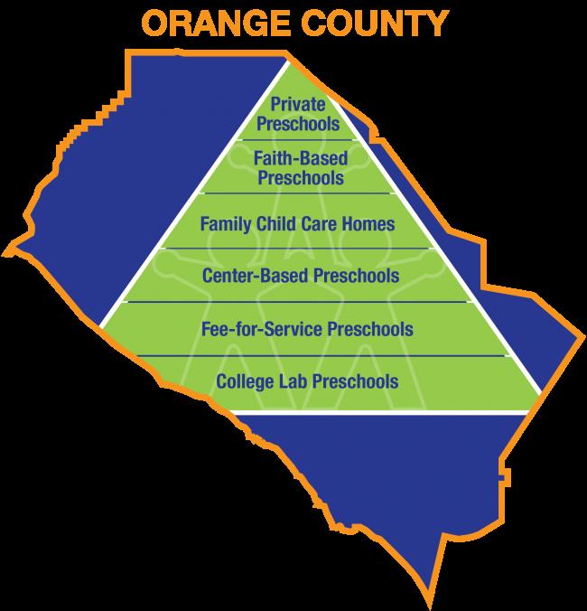 orange-county-ece-sites-start-well